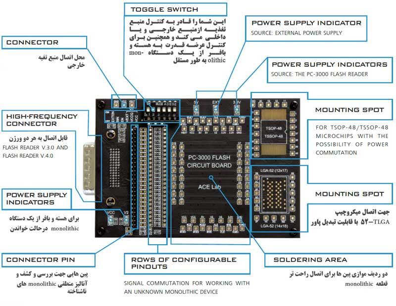 PC-3000-Flash-Circuit-Board