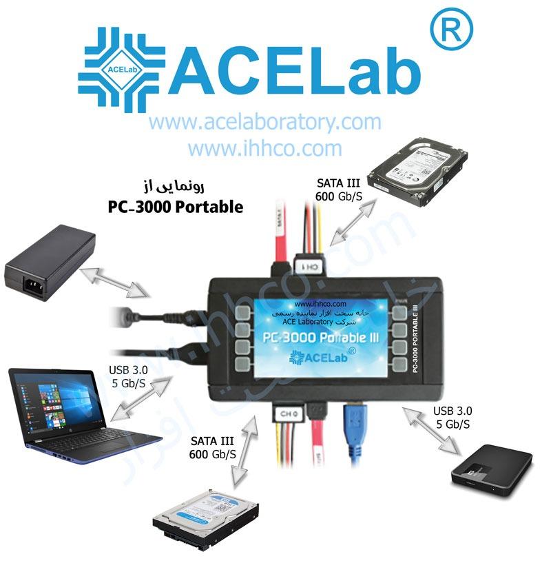 PC-3000 Portable دستگاه بازیابی و تعمیر هارد