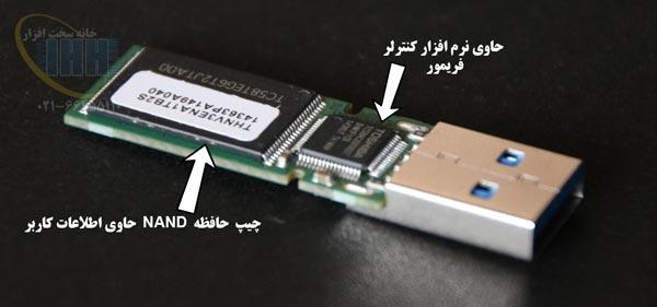 فلش درایو USB آلوده به بدافزار فریمور