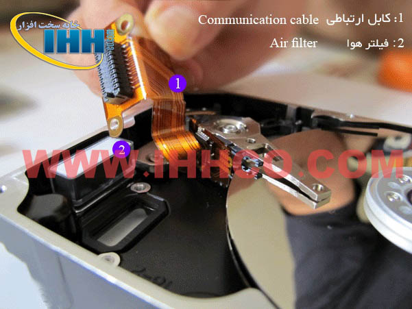 Communication Cable & Air Filter